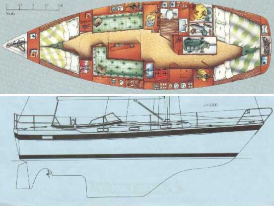 http://www.scancharter.com/wp-content/uploads/boats/12813_najad-343-pic3.jpg