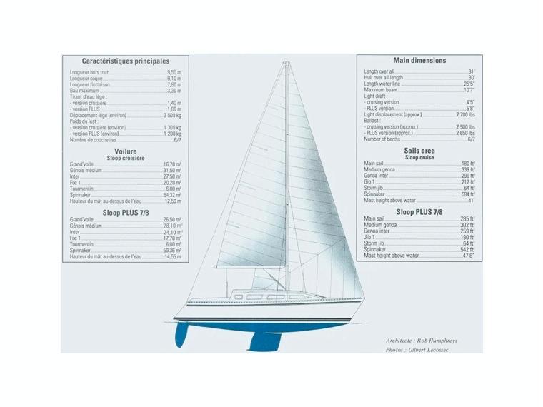 http://www.scancharter.com/wp-content/uploads/boats/16663_daten_312.jpg